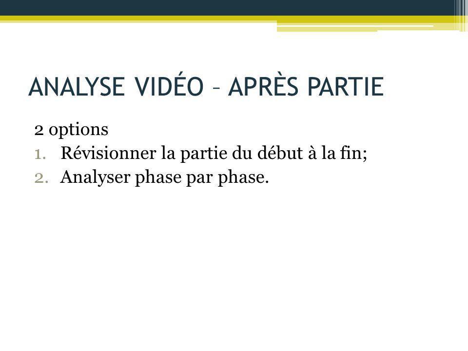 ANALYSE VIDÉO – APRÈS PARTIE 2 options 1.Révisionner la partie du début à la fin; 2.Analyser phase par phase.
