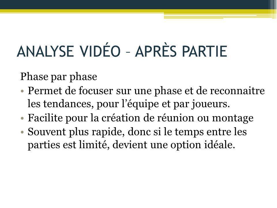 ANALYSE VIDÉO – APRÈS PARTIE Phase par phase Permet de focuser sur une phase et de reconnaitre les tendances, pour l'équipe et par joueurs. Facilite p