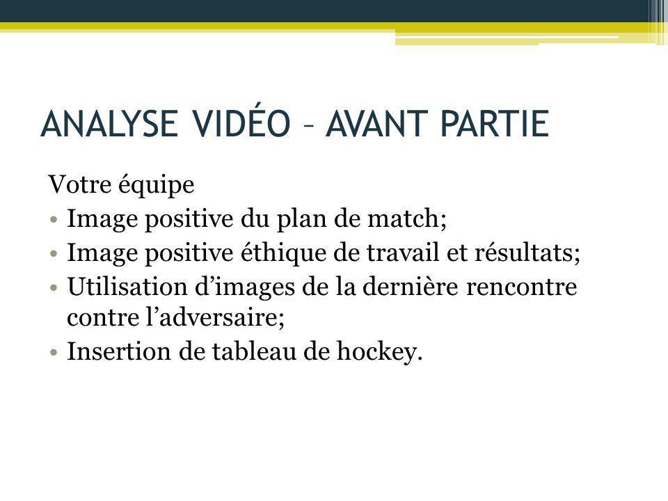 ANALYSE VIDÉO – AVANT PARTIE Votre équipe Image positive du plan de match; Image positive éthique de travail et résultats; Utilisation d'images de la