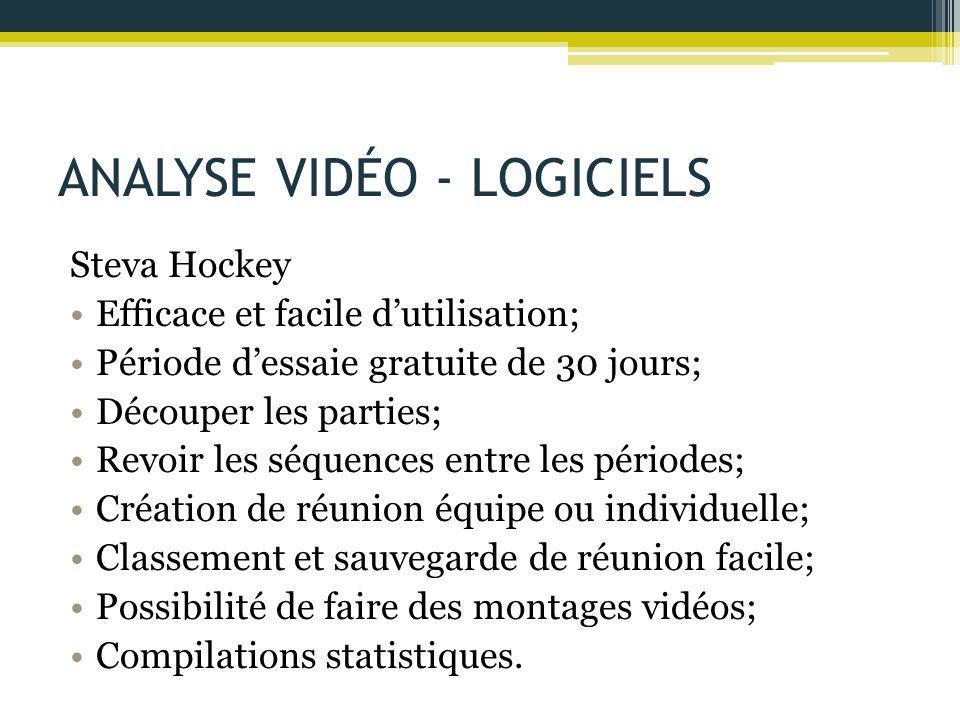 ANALYSE VIDÉO - LOGICIELS Steva Hockey Efficace et facile d'utilisation; Période d'essaie gratuite de 30 jours; Découper les parties; Revoir les séque