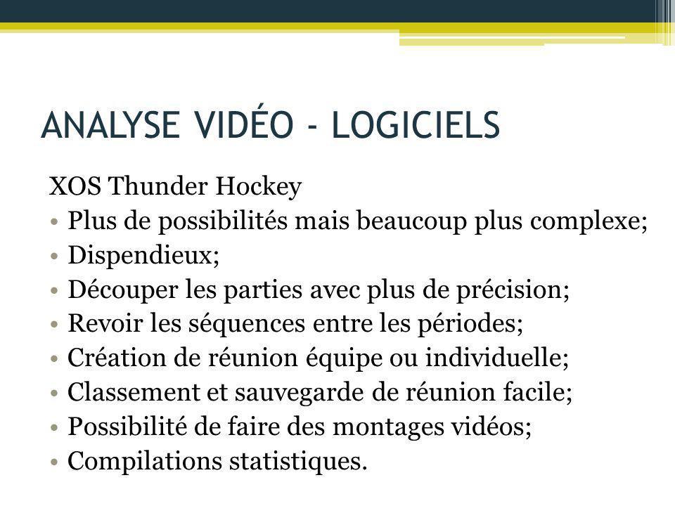 ANALYSE VIDÉO - LOGICIELS XOS Thunder Hockey Plus de possibilités mais beaucoup plus complexe; Dispendieux; Découper les parties avec plus de précisio