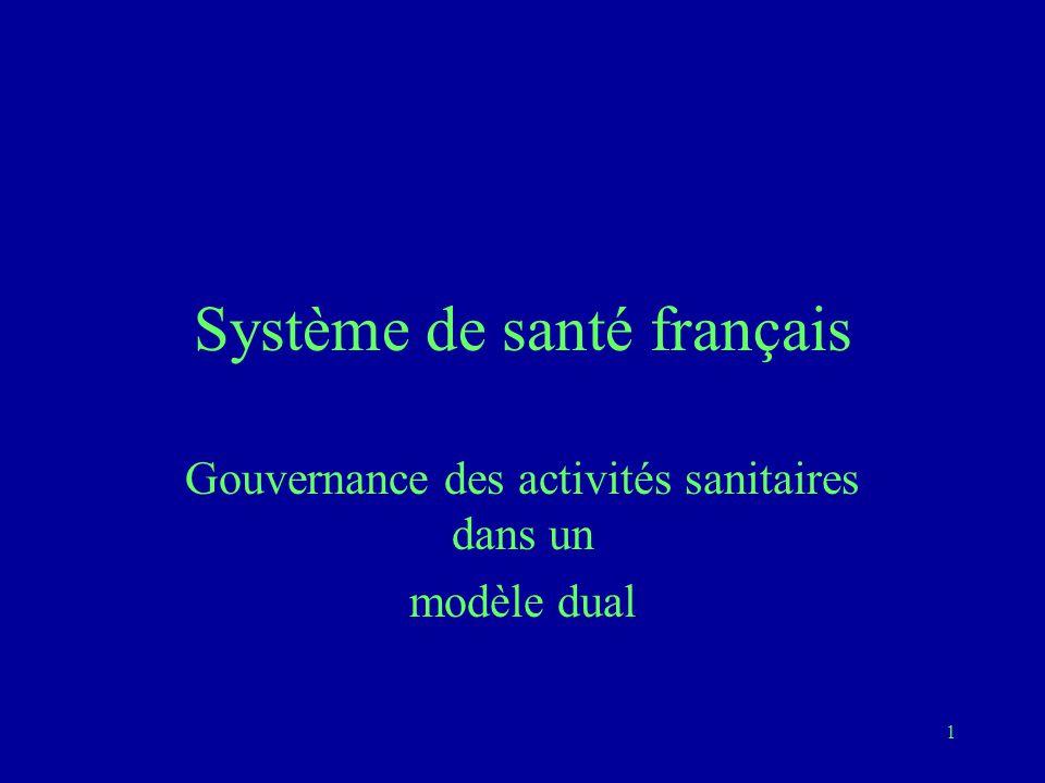 1 Système de santé français Gouvernance des activités sanitaires dans un modèle dual
