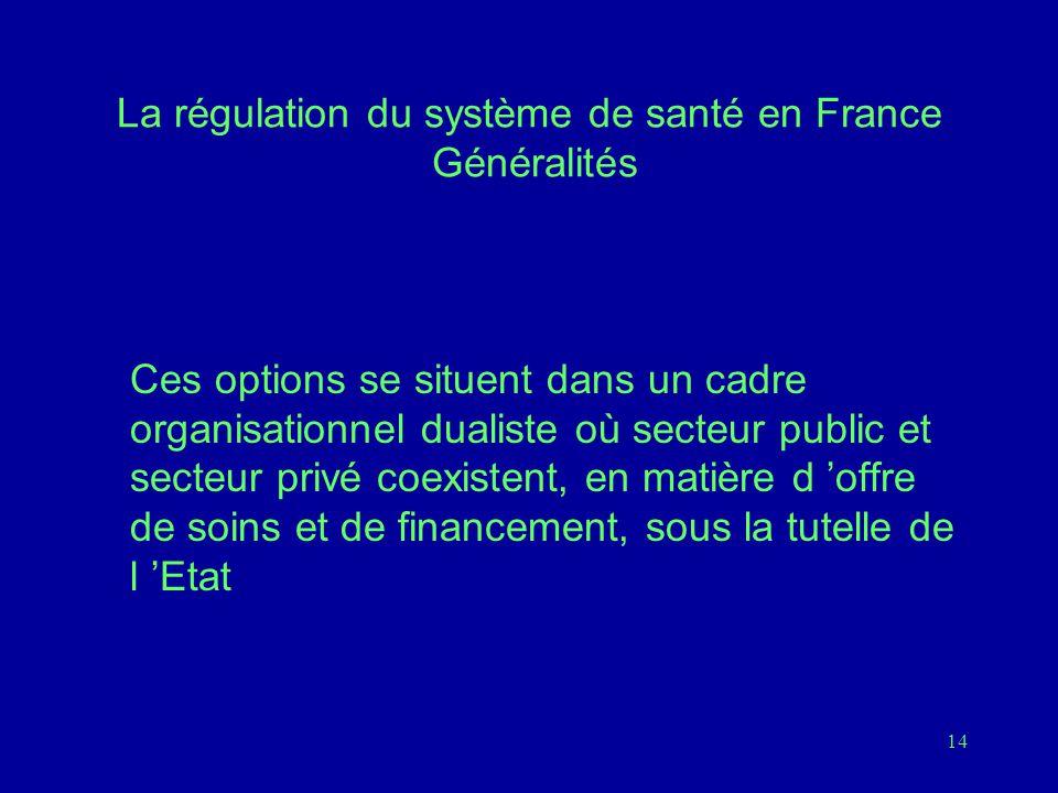 14 La régulation du système de santé en France Généralités Ces options se situent dans un cadre organisationnel dualiste où secteur public et secteur privé coexistent, en matière d 'offre de soins et de financement, sous la tutelle de l 'Etat