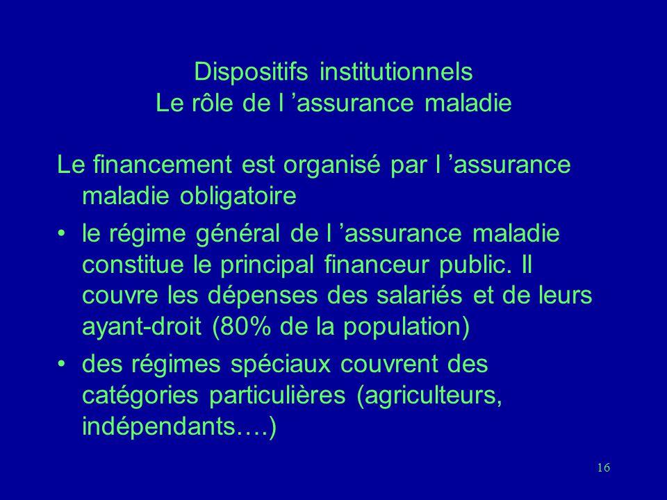 16 Dispositifs institutionnels Le rôle de l 'assurance maladie Le financement est organisé par l 'assurance maladie obligatoire le régime général de l 'assurance maladie constitue le principal financeur public.