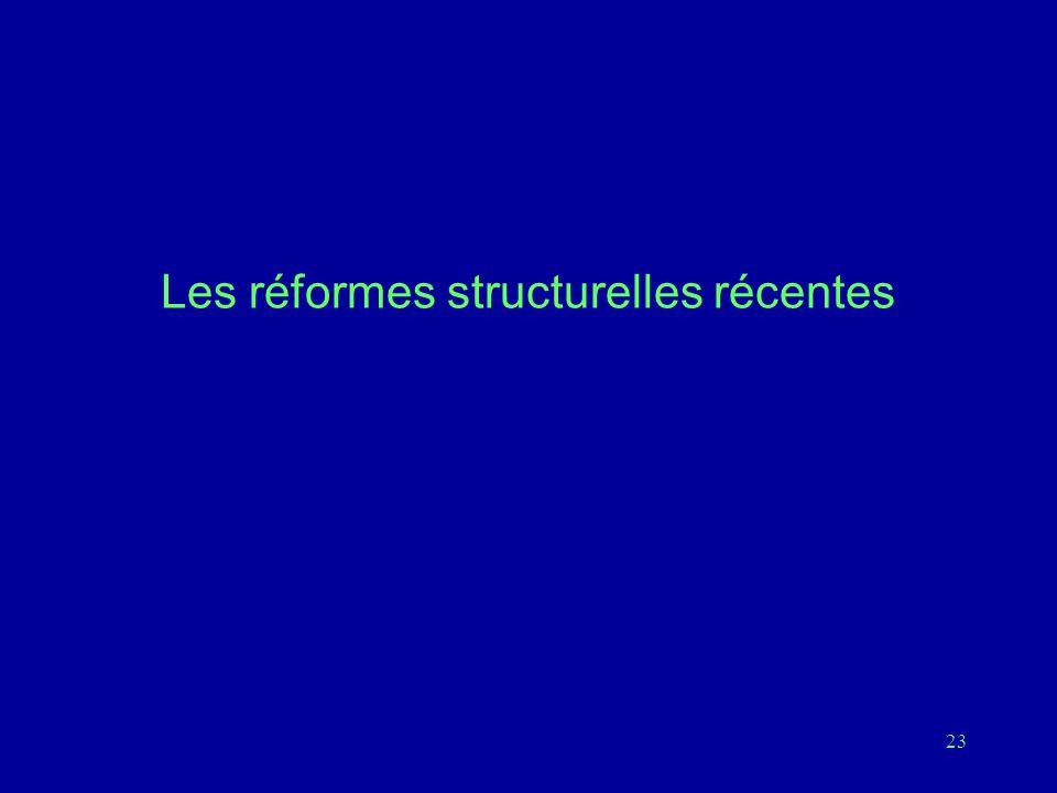 23 Les réformes structurelles récentes