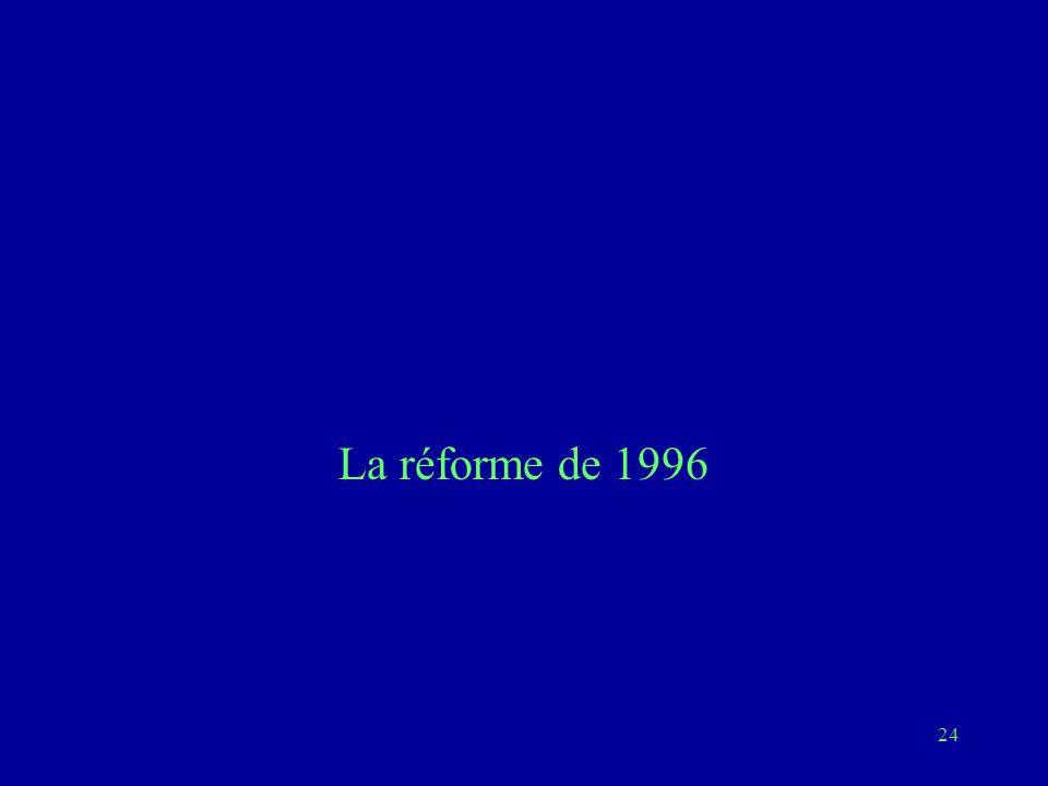 24 La réforme de 1996
