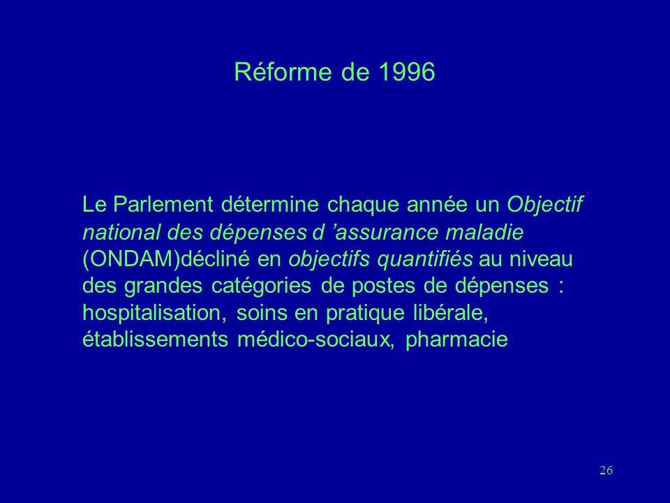 26 Réforme de 1996 Le Parlement détermine chaque année un Objectif national des dépenses d 'assurance maladie (ONDAM)décliné en objectifs quantifiés au niveau des grandes catégories de postes de dépenses : hospitalisation, soins en pratique libérale, établissements médico-sociaux, pharmacie