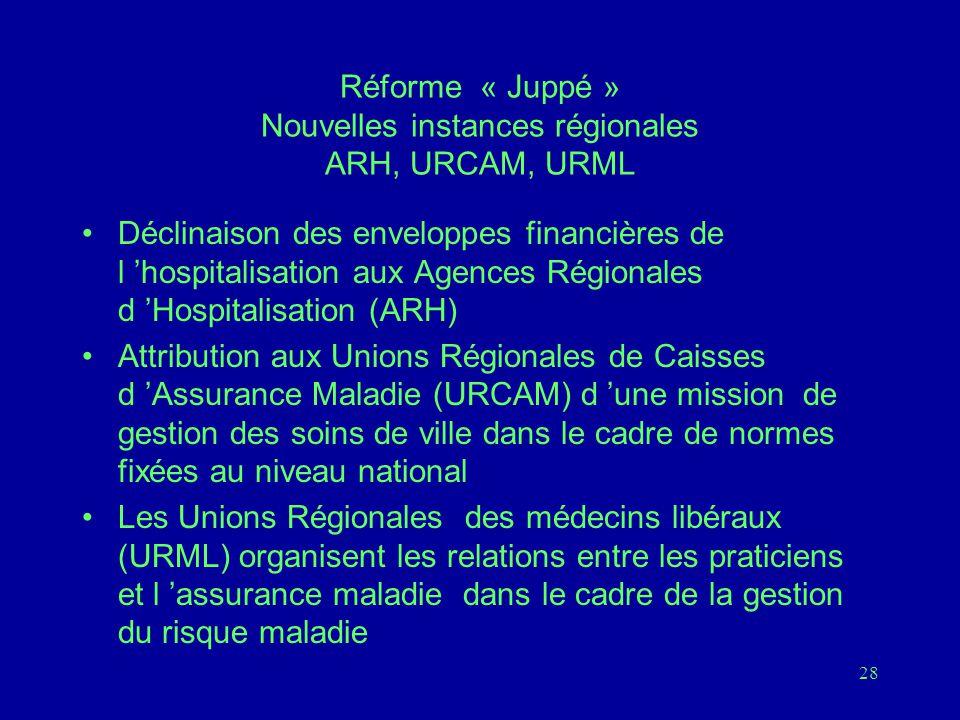 28 Réforme « Juppé » Nouvelles instances régionales ARH, URCAM, URML Déclinaison des enveloppes financières de l 'hospitalisation aux Agences Régionales d 'Hospitalisation (ARH) Attribution aux Unions Régionales de Caisses d 'Assurance Maladie (URCAM) d 'une mission de gestion des soins de ville dans le cadre de normes fixées au niveau national Les Unions Régionales des médecins libéraux (URML) organisent les relations entre les praticiens et l 'assurance maladie dans le cadre de la gestion du risque maladie