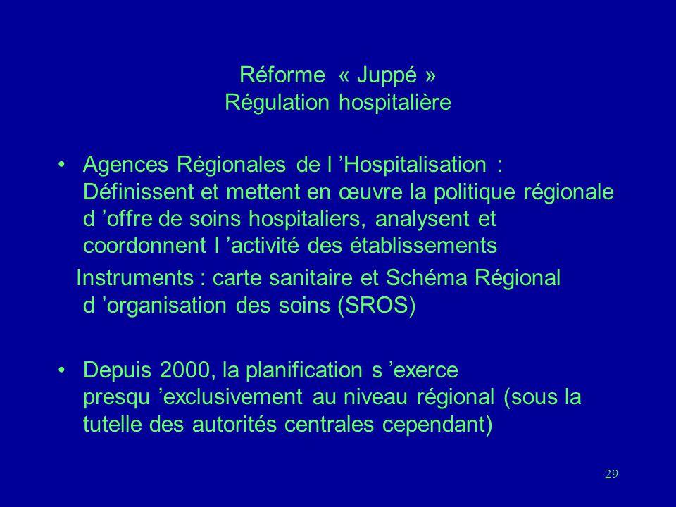 29 Réforme « Juppé » Régulation hospitalière Agences Régionales de l 'Hospitalisation : Définissent et mettent en œuvre la politique régionale d 'offre de soins hospitaliers, analysent et coordonnent l 'activité des établissements Instruments : carte sanitaire et Schéma Régional d 'organisation des soins (SROS) Depuis 2000, la planification s 'exerce presqu 'exclusivement au niveau régional (sous la tutelle des autorités centrales cependant)