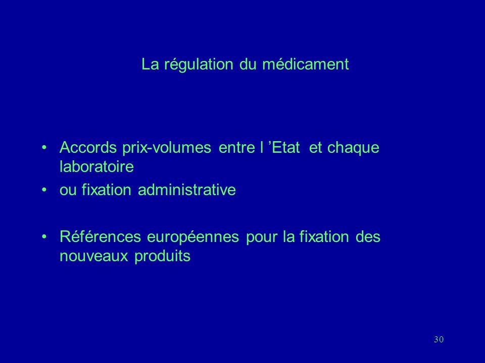 30 La régulation du médicament Accords prix-volumes entre l 'Etat et chaque laboratoire ou fixation administrative Références européennes pour la fixation des nouveaux produits
