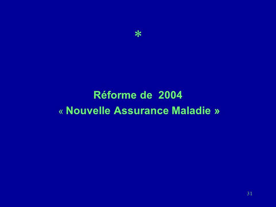 31 * Réforme de 2004 « Nouvelle Assurance Maladie »