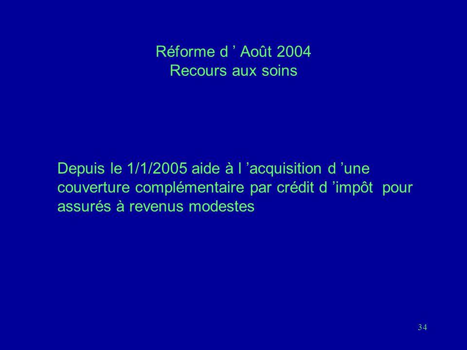 34 Réforme d ' Août 2004 Recours aux soins Depuis le 1/1/2005 aide à l 'acquisition d 'une couverture complémentaire par crédit d 'impôt pour assurés à revenus modestes