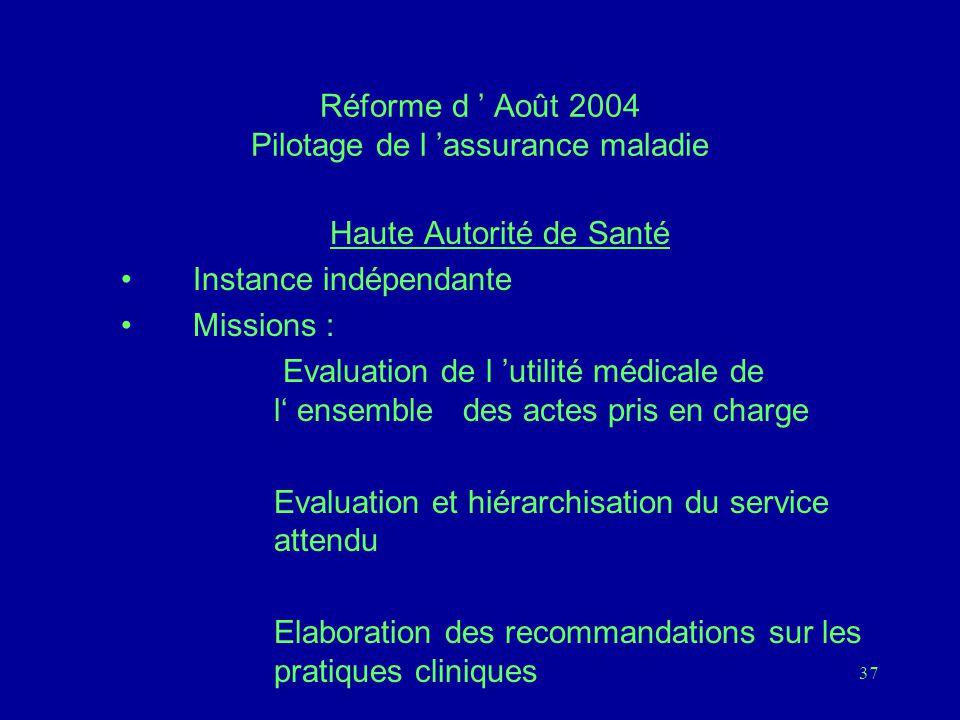 37 Réforme d ' Août 2004 Pilotage de l 'assurance maladie Haute Autorité de Santé Instance indépendante Missions : Evaluation de l 'utilité médicale de l' ensemble des actes pris en charge Evaluation et hiérarchisation du service attendu Elaboration des recommandations sur les pratiques cliniques