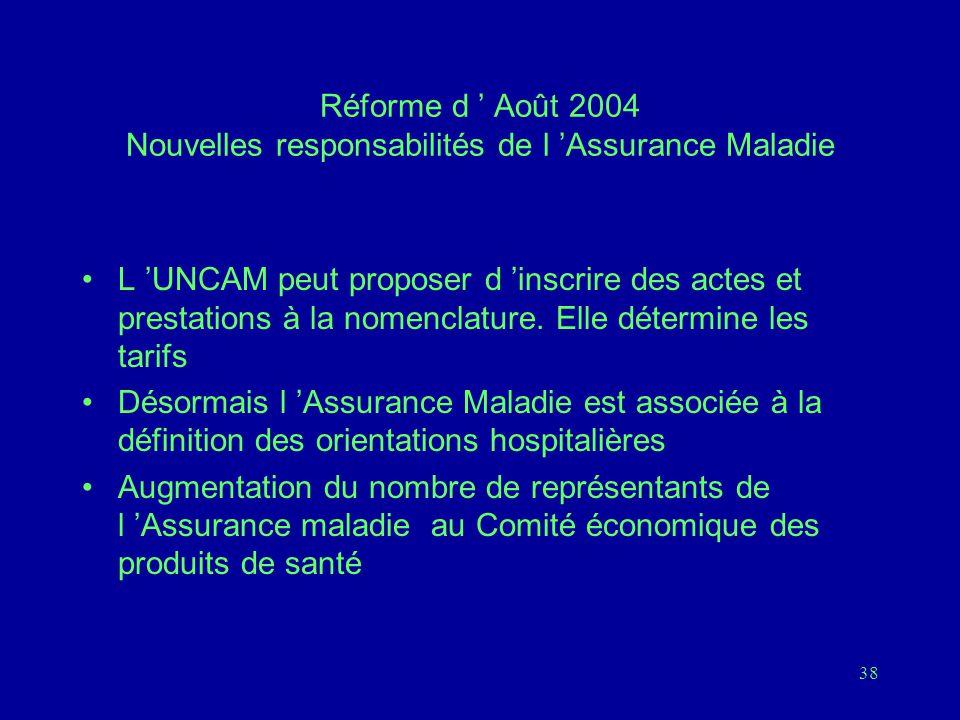 38 Réforme d ' Août 2004 Nouvelles responsabilités de l 'Assurance Maladie L 'UNCAM peut proposer d 'inscrire des actes et prestations à la nomenclature.