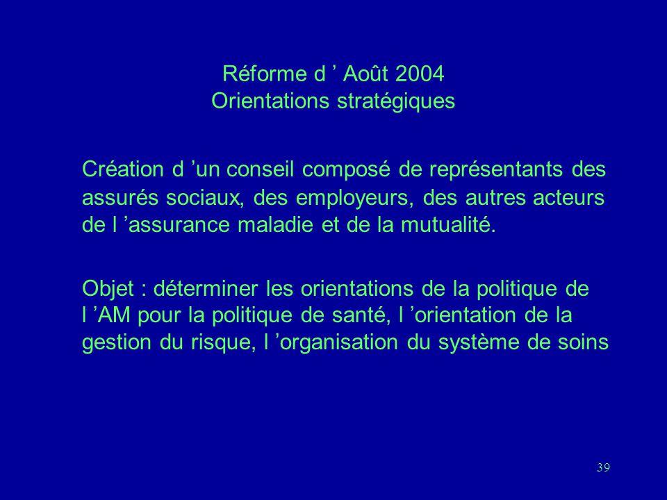 39 Réforme d ' Août 2004 Orientations stratégiques Création d 'un conseil composé de représentants des assurés sociaux, des employeurs, des autres acteurs de l 'assurance maladie et de la mutualité.