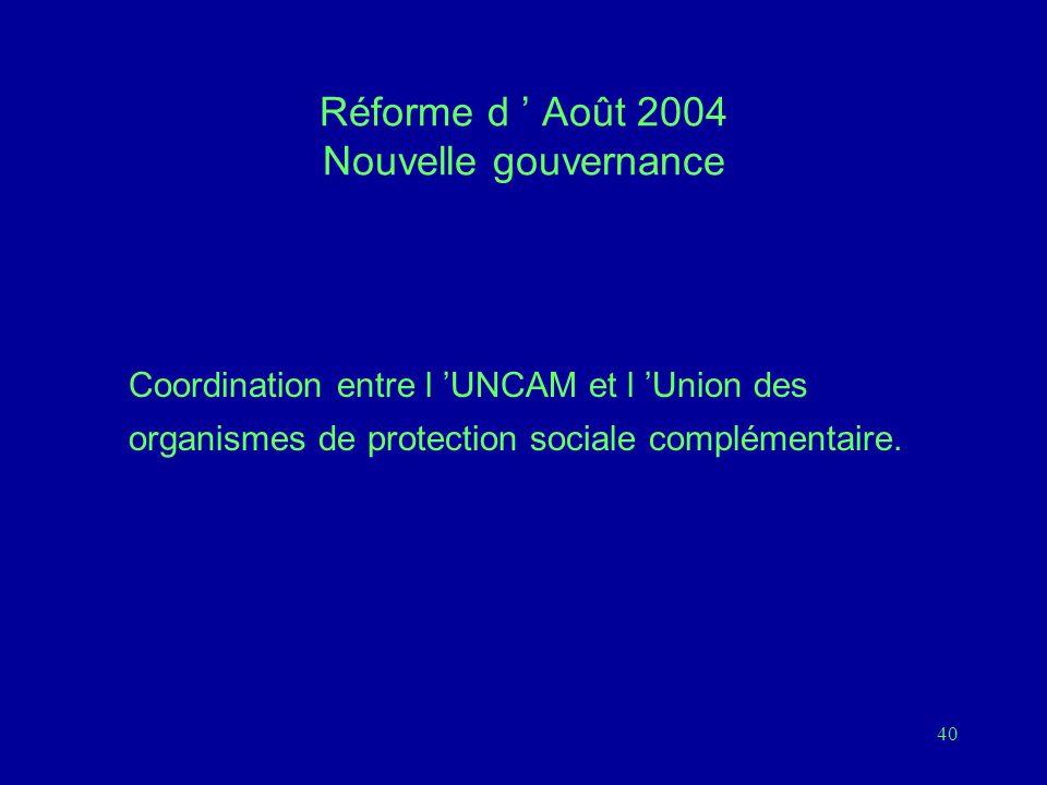 40 Réforme d ' Août 2004 Nouvelle gouvernance Coordination entre l 'UNCAM et l 'Union des organismes de protection sociale complémentaire.