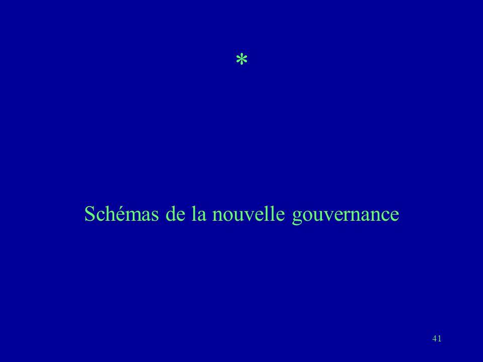 41 * Schémas de la nouvelle gouvernance