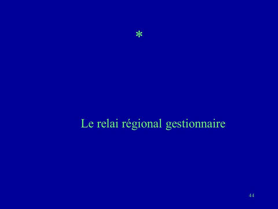 44 * Le relai régional gestionnaire