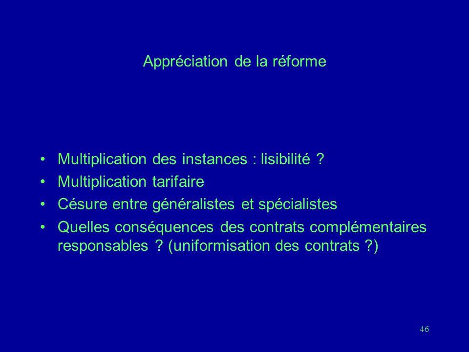 46 Appréciation de la réforme Multiplication des instances : lisibilité .