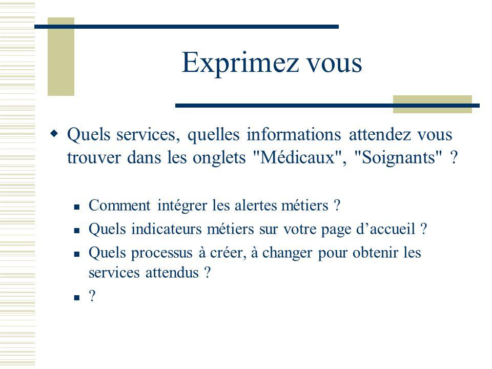 Exprimez vous  Quels services, quelles informations attendez vous trouver dans les onglets
