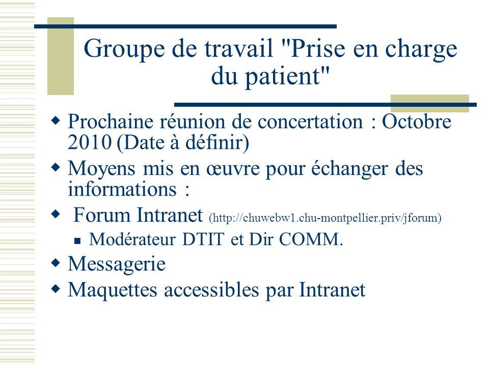 Macro-planning 2T20103T20104T20101T20112T2011 Préparation & publication dialogue adapté Dialogue adapté Notification – MOM - VA Rencontres resp.