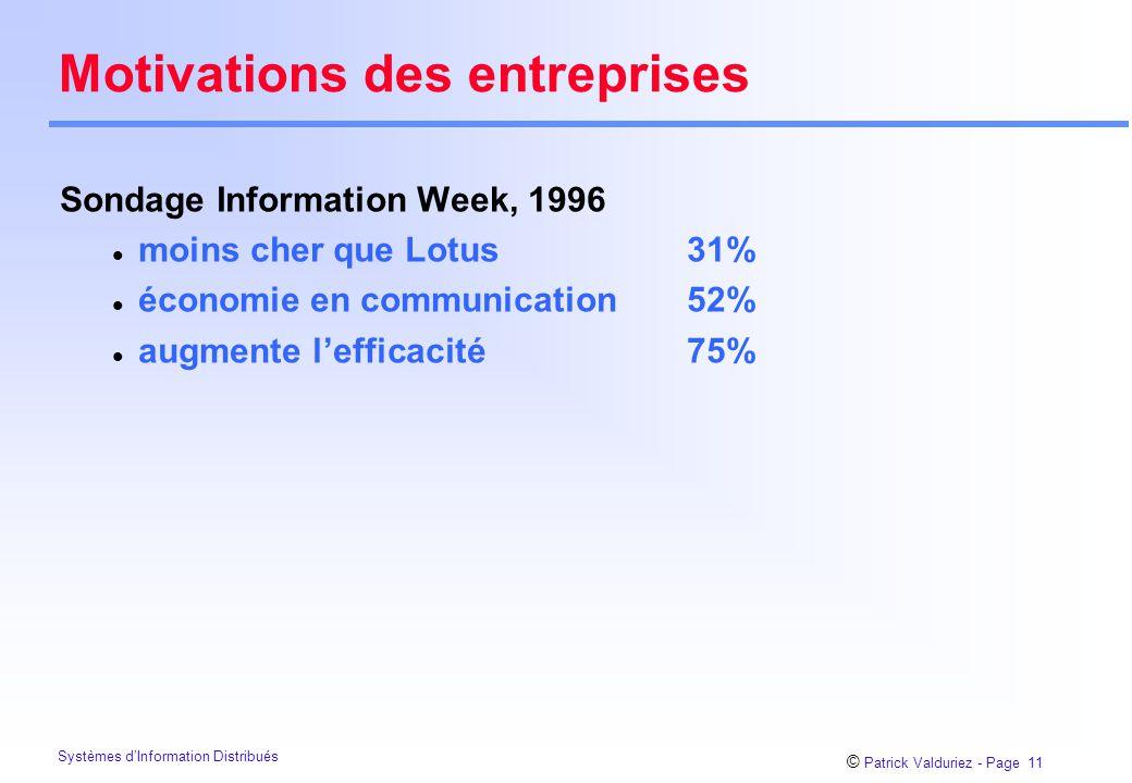 © Patrick Valduriez - Page 11 Systèmes d'Information Distribués Motivations des entreprises Sondage Information Week, 1996 l moins cher que Lotus31% l économie en communication52% l augmente l'efficacité75%