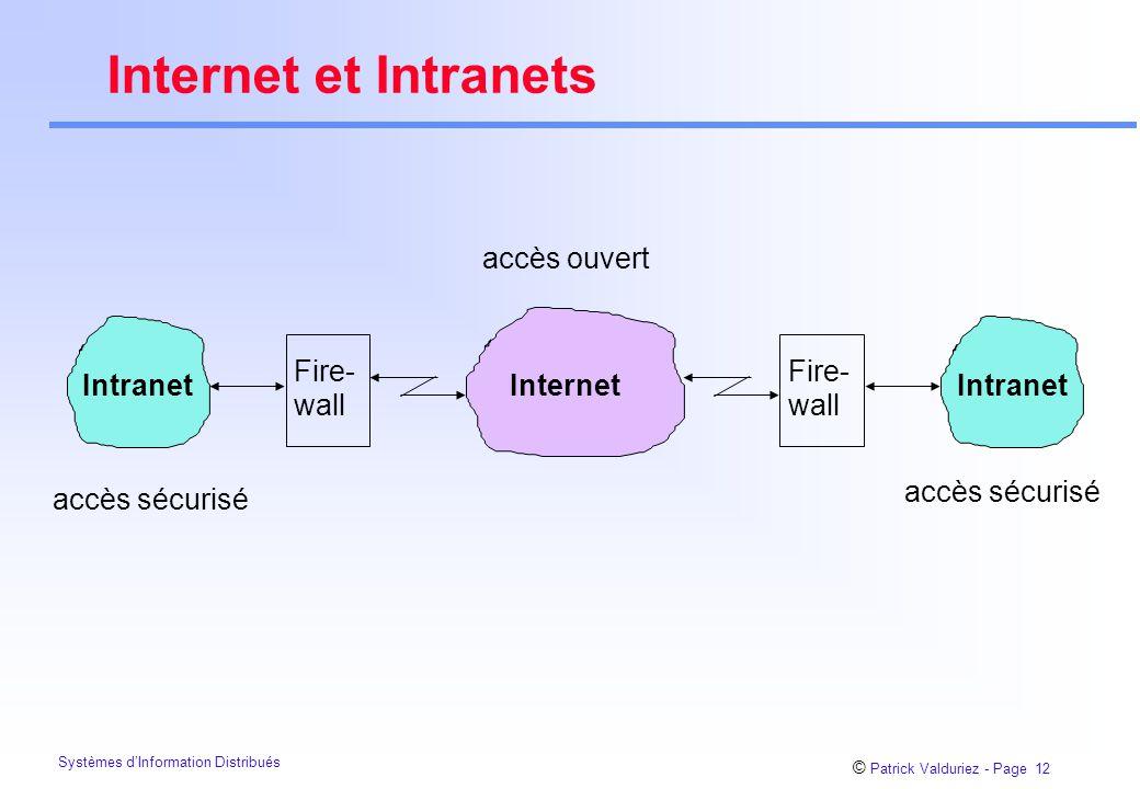 © Patrick Valduriez - Page 12 Systèmes d'Information Distribués Internet et Intranets InternetIntranet Fire- wall Fire- wall Intranet accès ouvert accès sécurisé