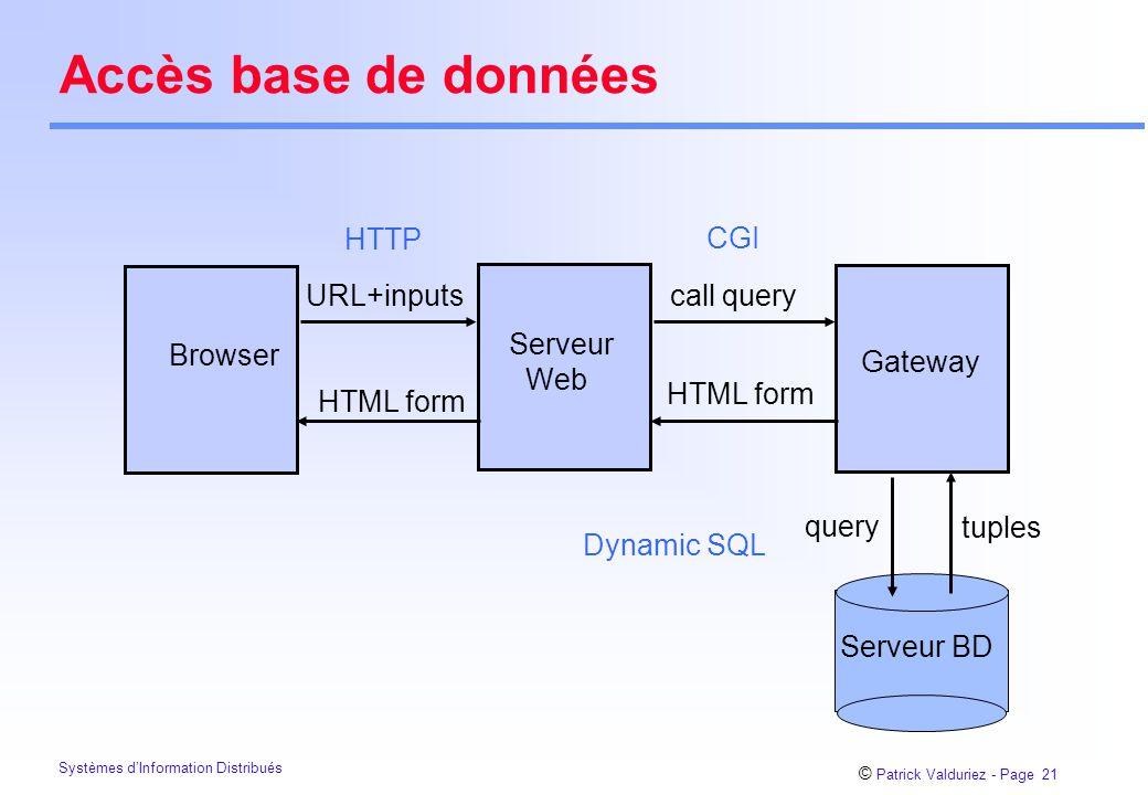 © Patrick Valduriez - Page 21 Systèmes d'Information Distribués Accès base de données Serveur Web Browser Gateway Serveur BD URL+inputscall query query tuples CGI HTTP Dynamic SQL HTML form
