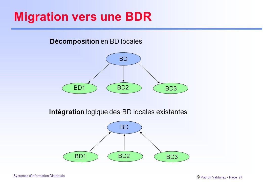 © Patrick Valduriez - Page 27 Systèmes d'Information Distribués Migration vers une BDR Décomposition en BD locales Intégration logique des BD locales existantes BD BD2 BD1 BD3 BD BD2 BD1 BD3