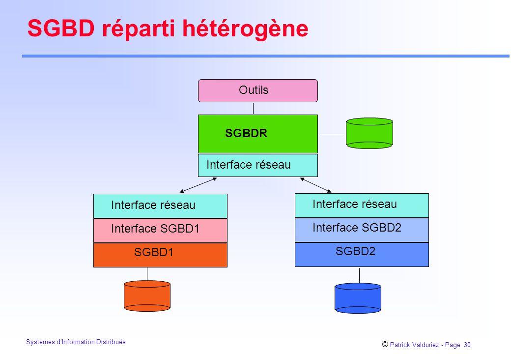 © Patrick Valduriez - Page 30 Systèmes d'Information Distribués SGBD réparti hétérogène SGBDR Interface réseau Outils Interface réseau Interface SGBD2 SGBD2 Interface réseau Interface SGBD1 SGBD1