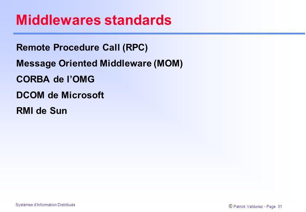 © Patrick Valduriez - Page 31 Systèmes d'Information Distribués Middlewares standards Remote Procedure Call (RPC) Message Oriented Middleware (MOM) CORBA de l'OMG DCOM de Microsoft RMI de Sun