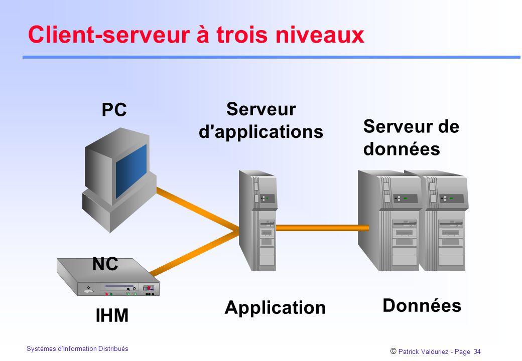 © Patrick Valduriez - Page 34 Systèmes d'Information Distribués Client-serveur à trois niveaux Données Application Serveur de données Serveur d applications PC NC IHM
