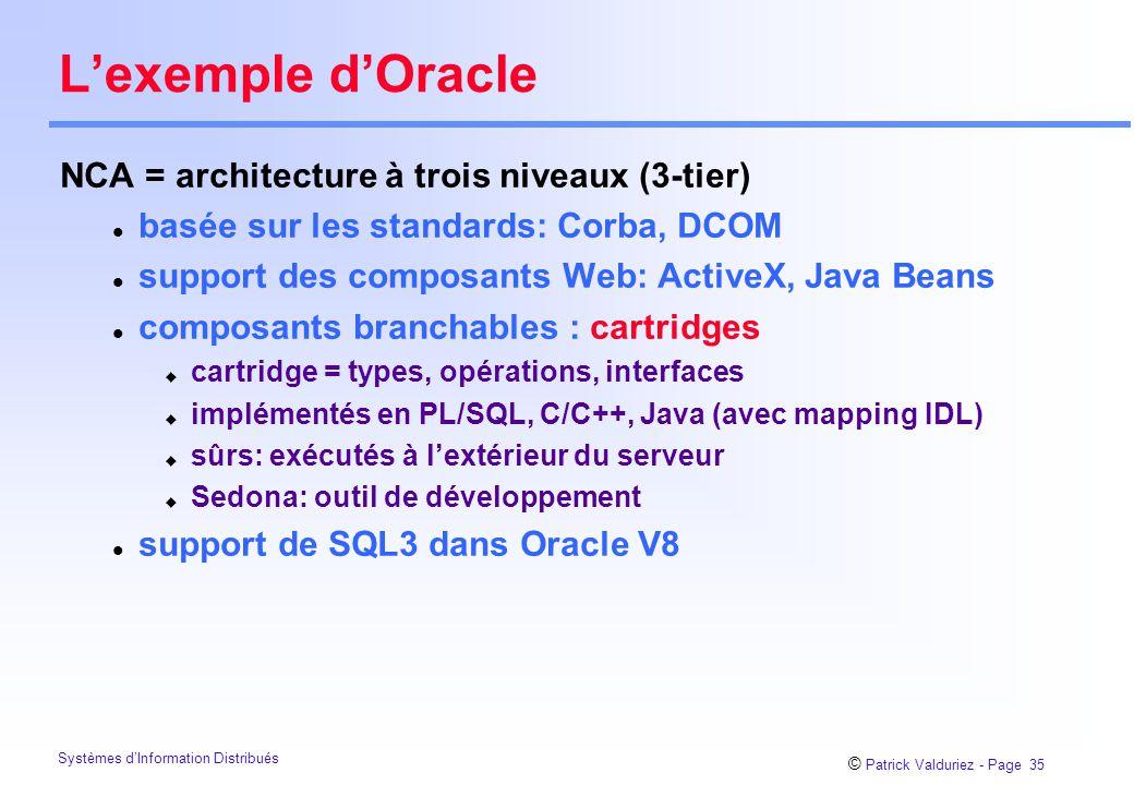 © Patrick Valduriez - Page 35 Systèmes d'Information Distribués L'exemple d'Oracle NCA = architecture à trois niveaux (3-tier) l basée sur les standards: Corba, DCOM l support des composants Web: ActiveX, Java Beans l composants branchables : cartridges u cartridge = types, opérations, interfaces u implémentés en PL/SQL, C/C++, Java (avec mapping IDL) u sûrs: exécutés à l'extérieur du serveur u Sedona: outil de développement l support de SQL3 dans Oracle V8