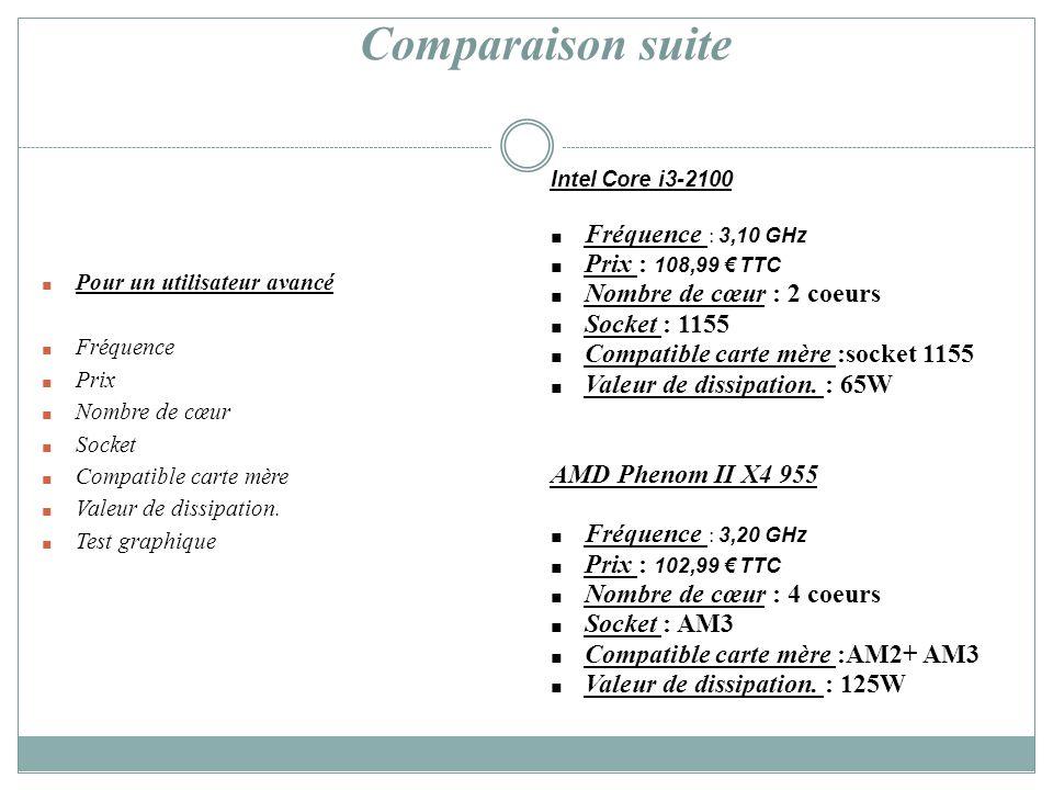 Comparaison suite. ■ Pour un néophyte, fréquence et prix. Intel Core i3-2100 Prix: 108,99 € TTC Fréquence : 3,10 GHz AMD Phenom II X4 955 Prix : 102,9