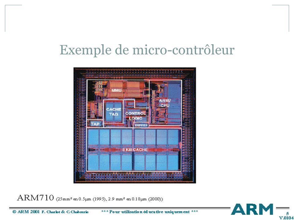 Micro-controleur Micro-controleur : microprocesseur doté de moyens de lecture et de control d'un seul bit d'E/S (mode série).  Des interfaces d'E/S s