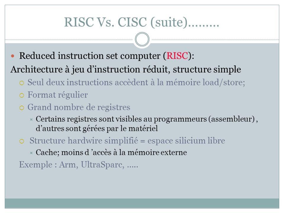RISC vs. CISC Complexe instruction set computer (CISC): Architecture à jeu d'instructions complexe  Plusieurs modes d'adressages mémoires possible; 