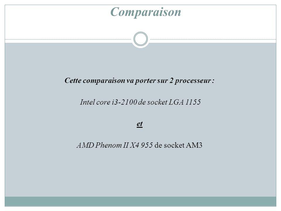 Comparaison Cette comparaison va porter sur 2 processeur : Intel core i3-2100 de socket LGA 1155 et AMD Phenom II X4 955 de socket AM3