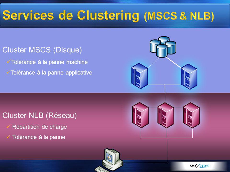 Services de Clustering (MSCS & NLB) Cluster NLB (Réseau) Répartition de charge Tolérance à la panne Cluster MSCS (Disque) Tolérance à la panne machine Tolérance à la panne applicative