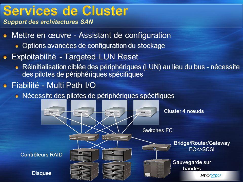 Cluster 4 nœuds Switches FC Contrôleurs RAID Disques Bridge/Router/Gateway FC<>SCSI Sauvegarde sur bandes Mettre en œuvre - Assistant de configuration Options avancées de configuration du stockage Exploitabilité - Targeted LUN Reset Réinitialisation ciblée des périphériques (LUN) au lieu du bus - nécessite des pilotes de périphériques spécifiques Fiabilité - Multi Path I/O Nécessite des pilotes de périphériques spécifiques Services de Cluster Support des architectures SAN
