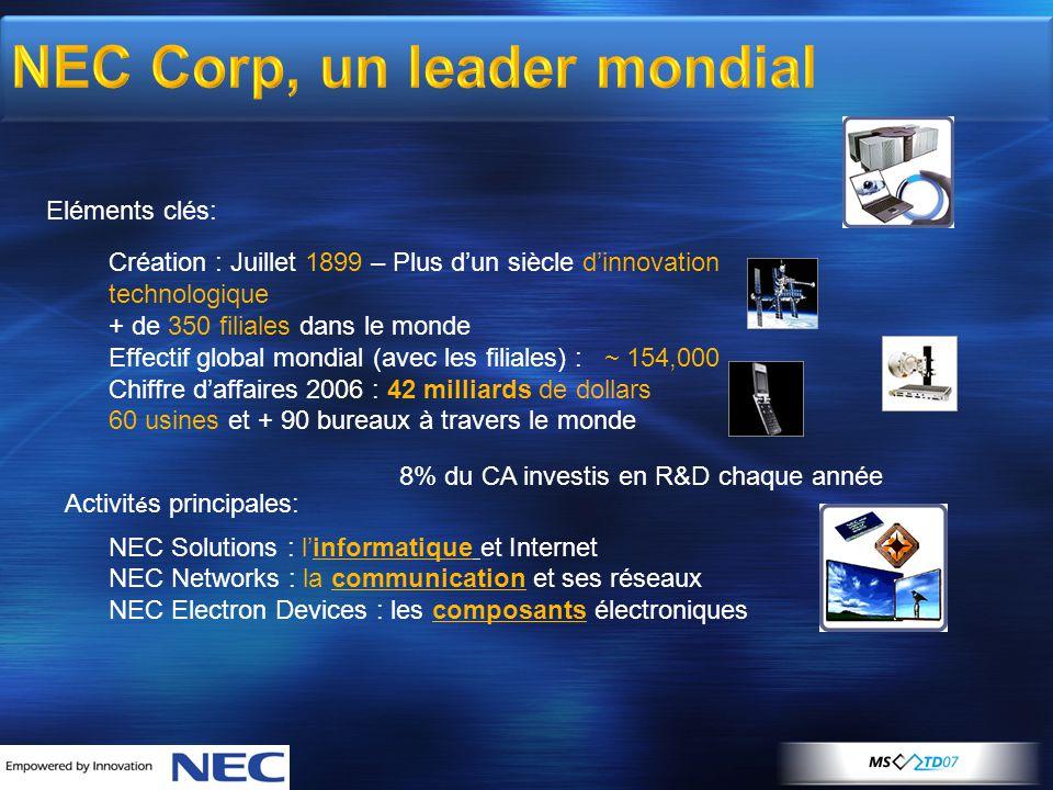 NEC Corp, un leader mondial Eléments clés: Création : Juillet 1899 – Plus d'un siècle d'innovation technologique + de 350 filiales dans le monde Effectif global mondial (avec les filiales) : ~ 154,000 Chiffre d'affaires 2006 : 42 milliards de dollars 60 usines et + 90 bureaux à travers le monde NEC Solutions : l'informatique et Internet NEC Networks : la communication et ses réseaux NEC Electron Devices : les composants électroniques 8% du CA investis en R&D chaque année Activit é s principales: :