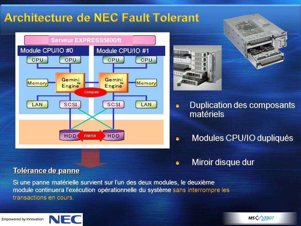 Architecture de NEC Fault Tolerant Duplication des composants matériels Modules CPU/IO dupliqués Miroir disque dur Serveur EXPRESS5800/ft Module CPU/IO #0 Module CPU/IO #1 Compare mirror Tolérance de panne Si une panne matérielle survient sur l'un des deux modules, le deuxième module continuera l'exécution opérationnelle du système sans interrompre les transactions en cours.