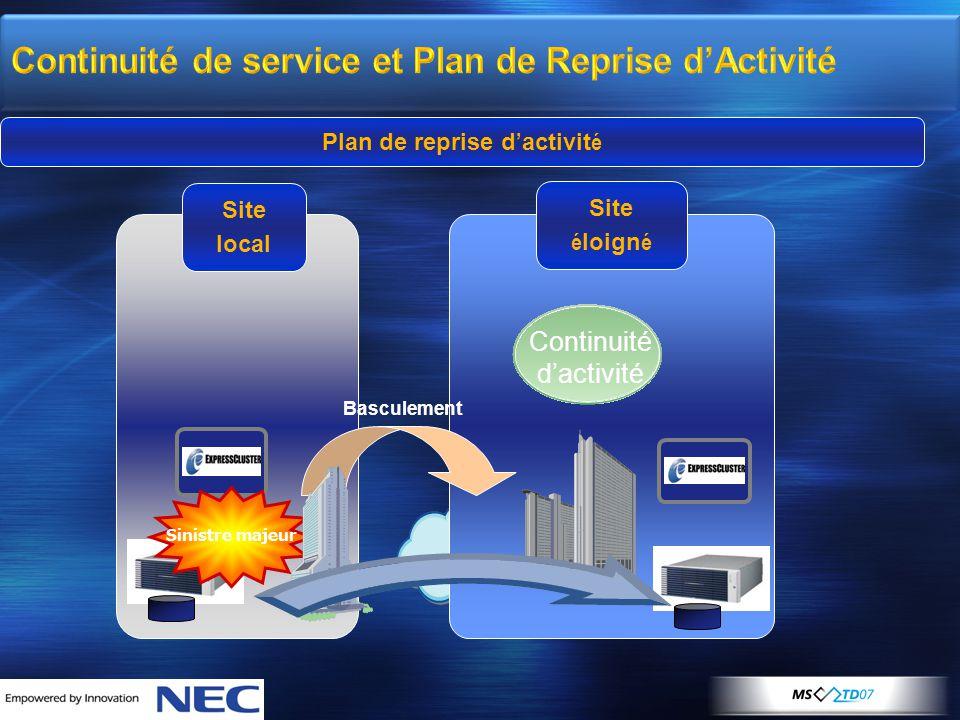 Continuité de service et Plan de Reprise d'Activité Plan de reprise d ' activit é Site local Site é loign é Basculement Sinistre majeur Continuité d'activité