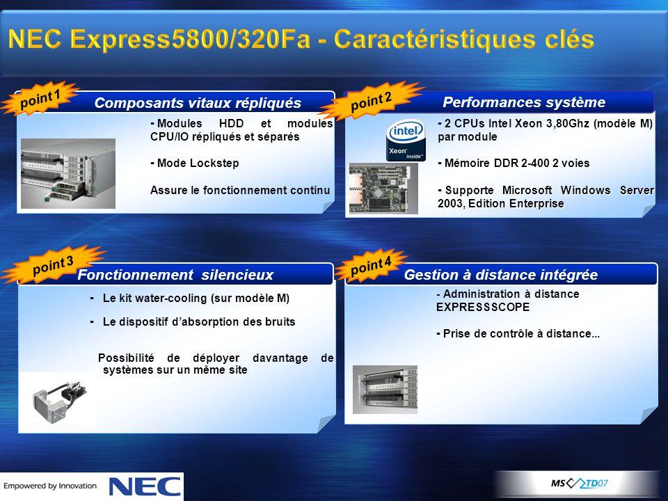 NEC Express5800/320Fa - Caractéristiques clés  2 CPUs Intel Xeon 3,80Ghz (modèle M) par module  Mémoire DDR 2-400 2 voies Microsoft Windows Server 2