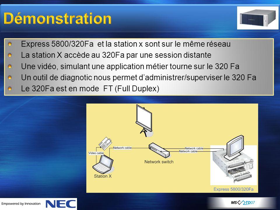 Express 5800/320Fa et la station x sont sur le même réseau La station X accède au 320Fa par une session distante Une vidéo, simulant une application métier tourne sur le 320 Fa Un outil de diagnotic nous permet d'administrer/superviser le 320 Fa Le 320Fa est en mode FT (Full Duplex)