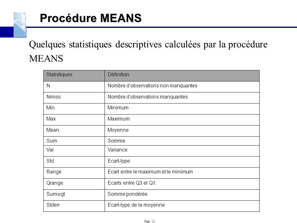 Page : 21 Procédure MEANS StatistiquesDéfinition NNombre d'observations non manquantes NmissNombre d'observations manquantes MinMinimum MaxMaximum Mea