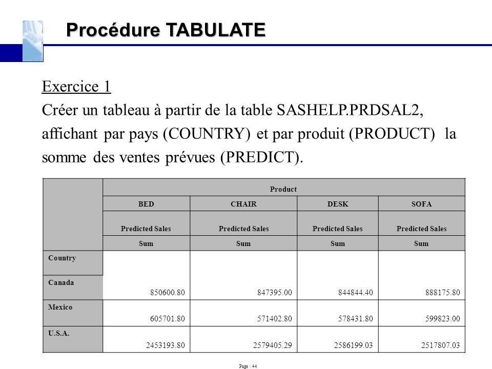 Page : 44 Procédure TABULATE Exercice 1 Créer un tableau à partir de la table SASHELP.PRDSAL2, affichant par pays (COUNTRY) et par produit (PRODUCT) l