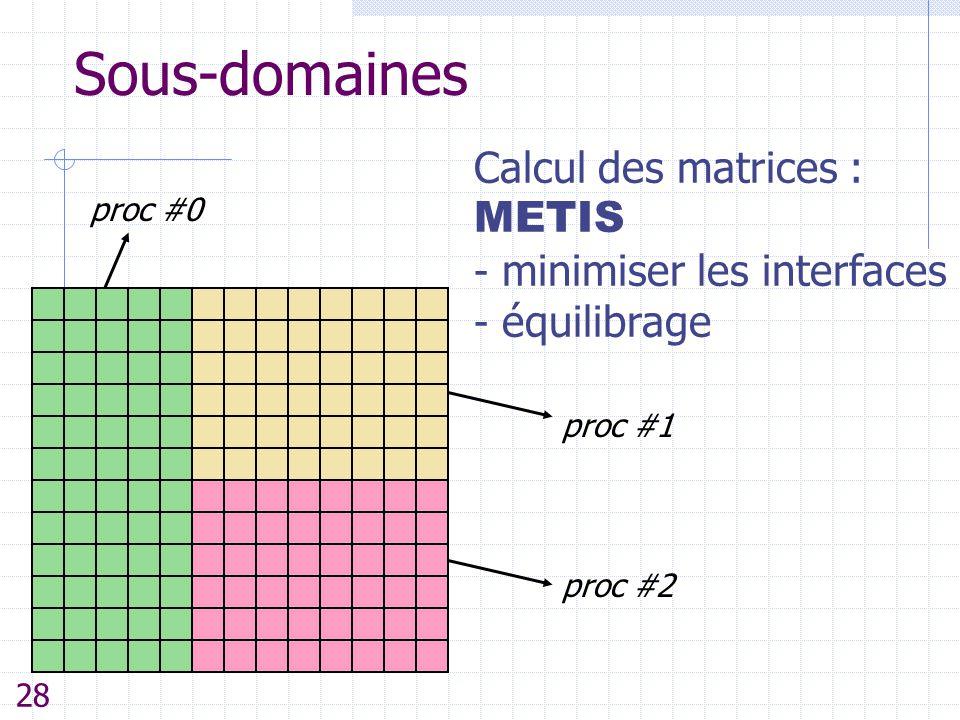 Sous-domaines Calcul des matrices : METIS - minimiser les interfaces - équilibrage proc #0 proc #1 proc #2 28
