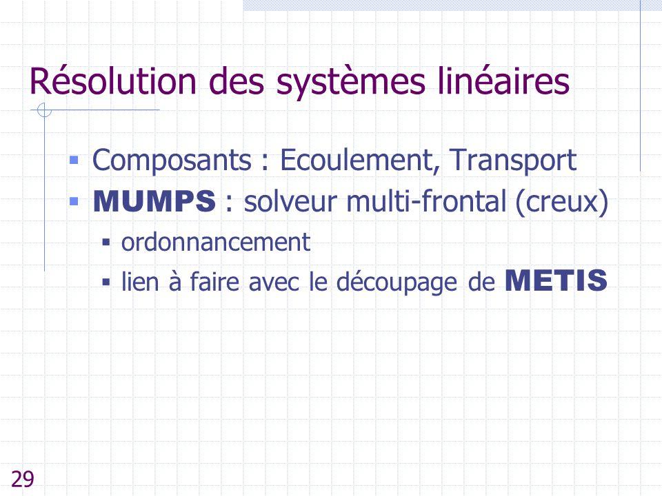 Résolution des systèmes linéaires  Composants : Ecoulement, Transport  MUMPS : solveur multi-frontal (creux)  ordonnancement  lien à faire avec le