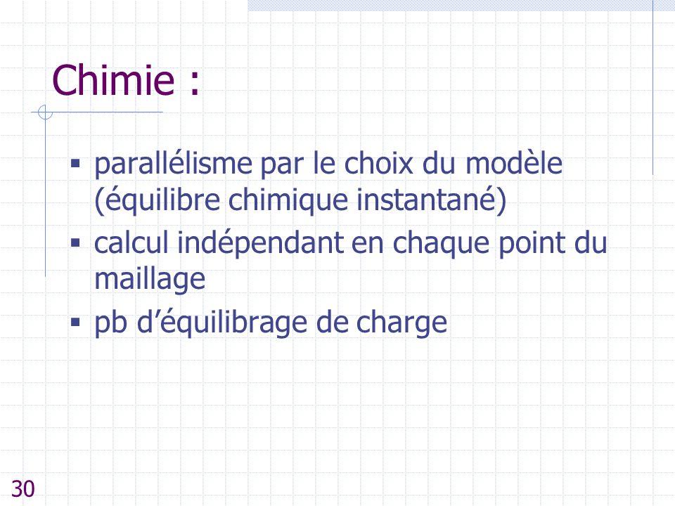 Chimie :  parallélisme par le choix du modèle (équilibre chimique instantané)  calcul indépendant en chaque point du maillage  pb d'équilibrage de