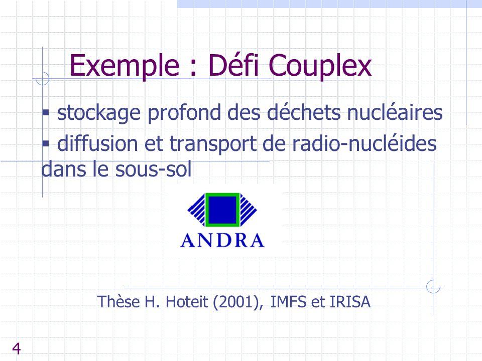 Exemple : Défi Couplex  stockage profond des déchets nucléaires  diffusion et transport de radio-nucléides dans le sous-sol 4 Thèse H. Hoteit (2001)